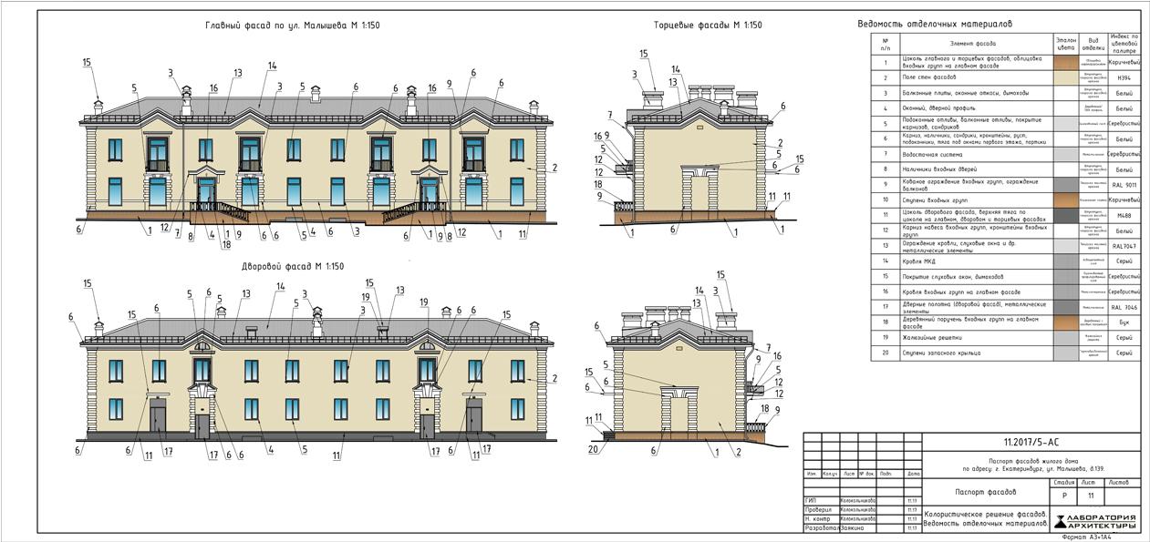 Ремонт фасадов кирпичных старых домов